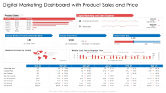 Digital Marketing Dashboard With Product Sales And Price Ppt Gallery Visual Aids PDF