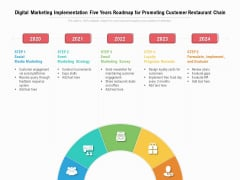 Digital Marketing Implementation Five Years Roadmap For Promoting Customer Restaurant Chain Slides