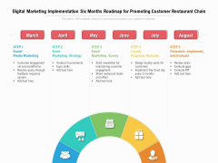 Digital Marketing Implementation Six Months Roadmap For Promoting Customer Restaurant Chain Microsoft