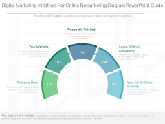 Digital Marketing Initiatives For Online Remarketing Diagram Powerpoint Guide