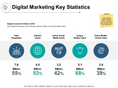 Digital Marketing Key Statistics Ppt PowerPoint Presentation Infographics Summary