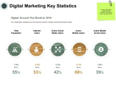 Digital Marketing Key Statistics Ppt Powerpoint Presentation Styles Graphics Example