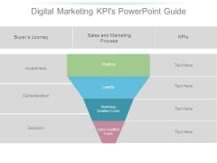 Digital Marketing Kpis Powerpoint Guide