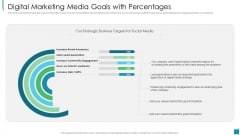 Digital Marketing Media Goals With Percentages Portrait PDF