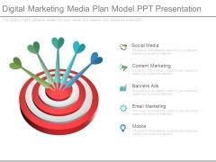 Digital Marketing Media Plan Model Ppt Presentation