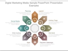 Digital Marketing Media Sample Powerpoint Presentation Examples