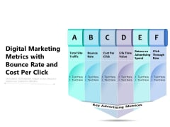 Digital Marketing Metrics With Bounce Rate And Cost Per Click Ppt PowerPoint Presentation File Infographics PDF