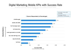 Digital Marketing Mobile Kpis With Success Rate Ppt PowerPoint Presentation Icon Layouts PDF