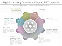 Digital Marketing Operations Diagram Ppt Inspiration