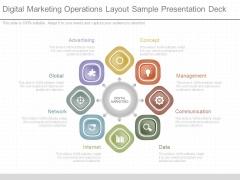 Digital Marketing Operations Layout Sample Presentation Deck
