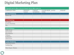 Digital Marketing Plan Ppt PowerPoint Presentation Background Designs