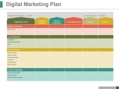 Digital Marketing Plan Ppt PowerPoint Presentation Example
