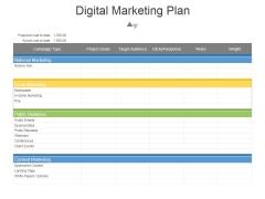 Digital Marketing Plan Ppt PowerPoint Presentation Good