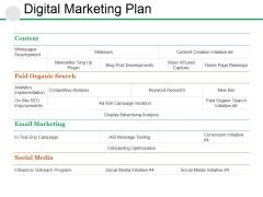 Digital Marketing Plan Ppt PowerPoint Presentation Ideas Display