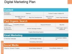 Digital Marketing Plan Ppt PowerPoint Presentation Ideas Graphics Download
