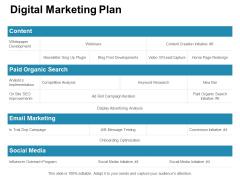 Digital Marketing Plan Ppt PowerPoint Presentation Ideas Templates