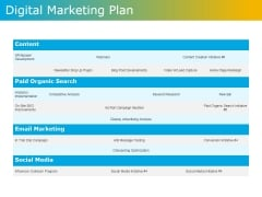 Digital Marketing Plan Ppt PowerPoint Presentation Infographic Template Background