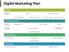 Digital Marketing Plan Ppt PowerPoint Presentation Infographic Template Gallery