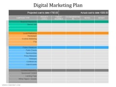 Digital Marketing Plan Ppt PowerPoint Presentation Outline Infographics