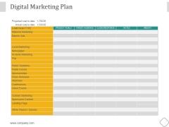 Digital Marketing Plan Ppt PowerPoint Presentation Picture