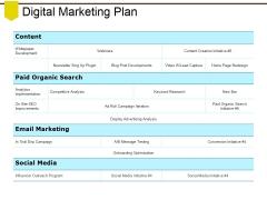 Digital Marketing Plan Ppt PowerPoint Presentation Portfolio Slides