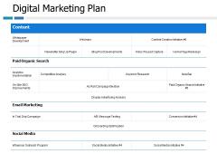 Digital Marketing Plan Ppt PowerPoint Presentation Professional Summary