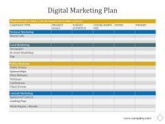 Digital Marketing Plan Ppt PowerPoint Presentation Show