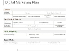 Digital Marketing Plan Ppt PowerPoint Presentation Slides Gallery