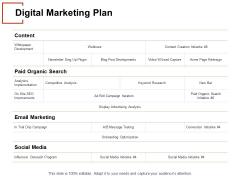 Digital Marketing Plan Ppt PowerPoint Presentation Styles Slide Portrait