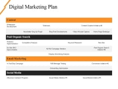 Digital Marketing Plan Ppt PowerPoint Presentation Summary Example Topics