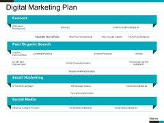 Digital Marketing Plan Ppt PowerPoint Presentation Summary Icon