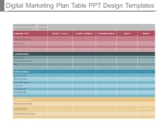 Digital Marketing Plan Table Ppt Design Templates