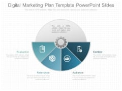 Digital Marketing Plan Template Powerpoint Slides