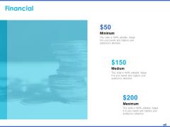 Digital Marketing Progress Financial Minimum Medium Maximum Ppt Gallery Graphic Tips PDF