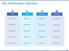 Digital Marketing Progress Key Performance Indicators Goal Ppt Slides Example PDF