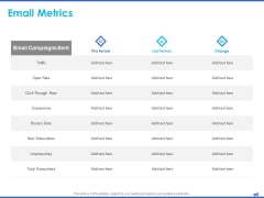 Digital Marketing Progress Report And Insights Email Metrics Conversions Ppt Outline File Formats