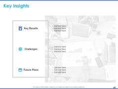 Digital Marketing Progress Report And Insights Key Insights Challenges Ppt Portfolio Templates PDF