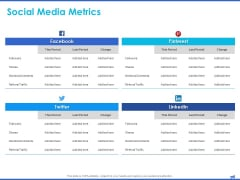 Digital Marketing Progress Report Social Media Metrics Pinterest Ppt File Objects PDF