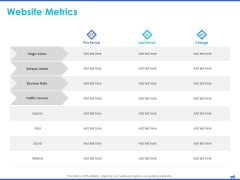 Digital Marketing Progress Report Website Metrics Bounce Rate Ppt Styles Diagrams PDF