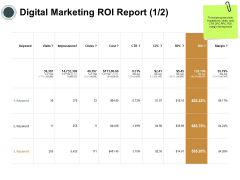 Digital Marketing Roi Report Management Ppt Powerpoint Presentation Outline Slide
