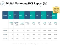 Digital Marketing ROI Report Management Ppt PowerPoint Presentation Slide