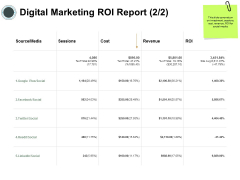 Digital Marketing Roi Report Social Ppt Powerpoint Presentation Slides Good
