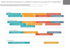 Digital Marketing Roadmap For Different Platforms Example Ppt Presentation