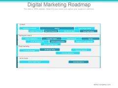 Digital Marketing Roadmap Ppt PowerPoint Presentation Design Ideas