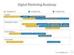 Digital Marketing Roadmap Ppt Point Presentation Example 2017