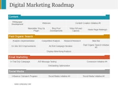 Digital Marketing Roadmap Ppt PowerPoint Presentation File Clipart