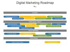 Digital Marketing Roadmap Ppt PowerPoint Presentation Graphics