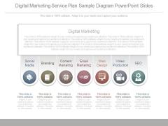Digital Marketing Service Plan Sample Diagram Powerpoint Slides