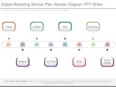 Digital Marketing Service Plan Sample Diagram Ppt Slides