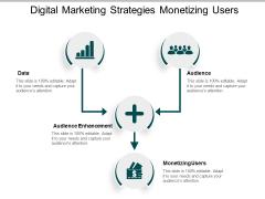 Digital Marketing Strategies Monetizing Users Ppt Powerpoint Presentation Infographics Gridlines